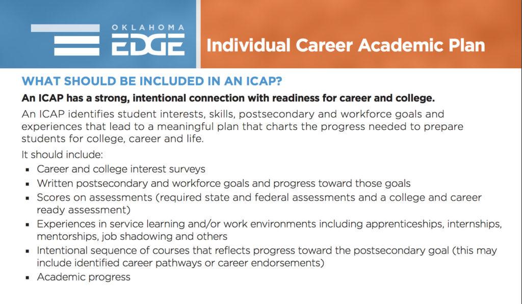 Icap Individual Career Academic Plan Alva Career Center